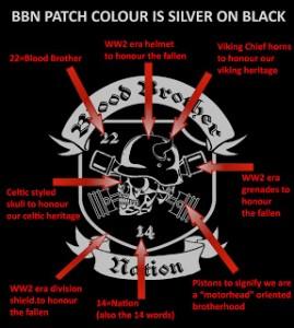 """Das Emblem der neonazistischen Rockergruppierung """"Blood Brother Nation""""."""